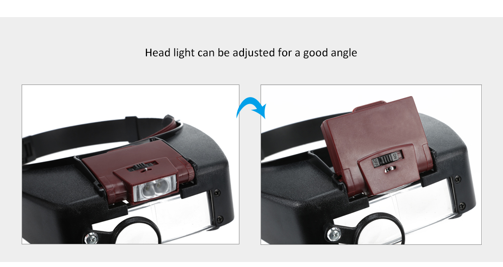Headband Magnifier Loupe Head Magnifying Glass Lens Repair